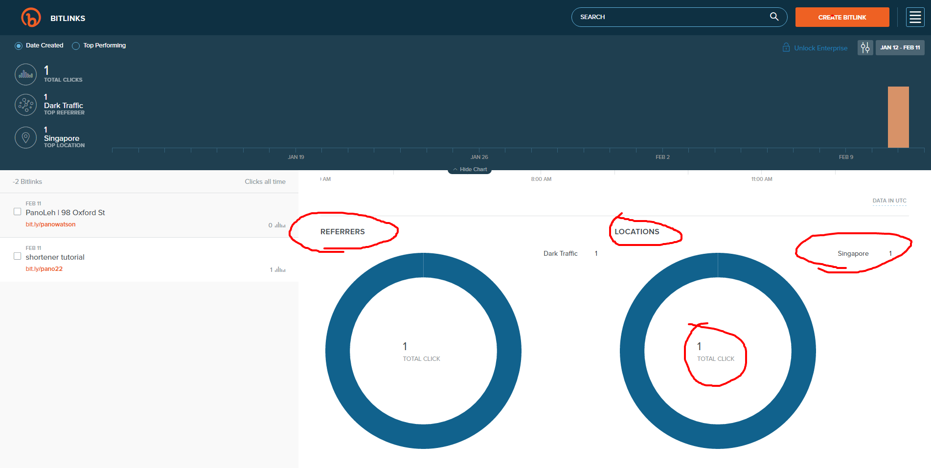PanoLeh tracking data and metrics in BitLy